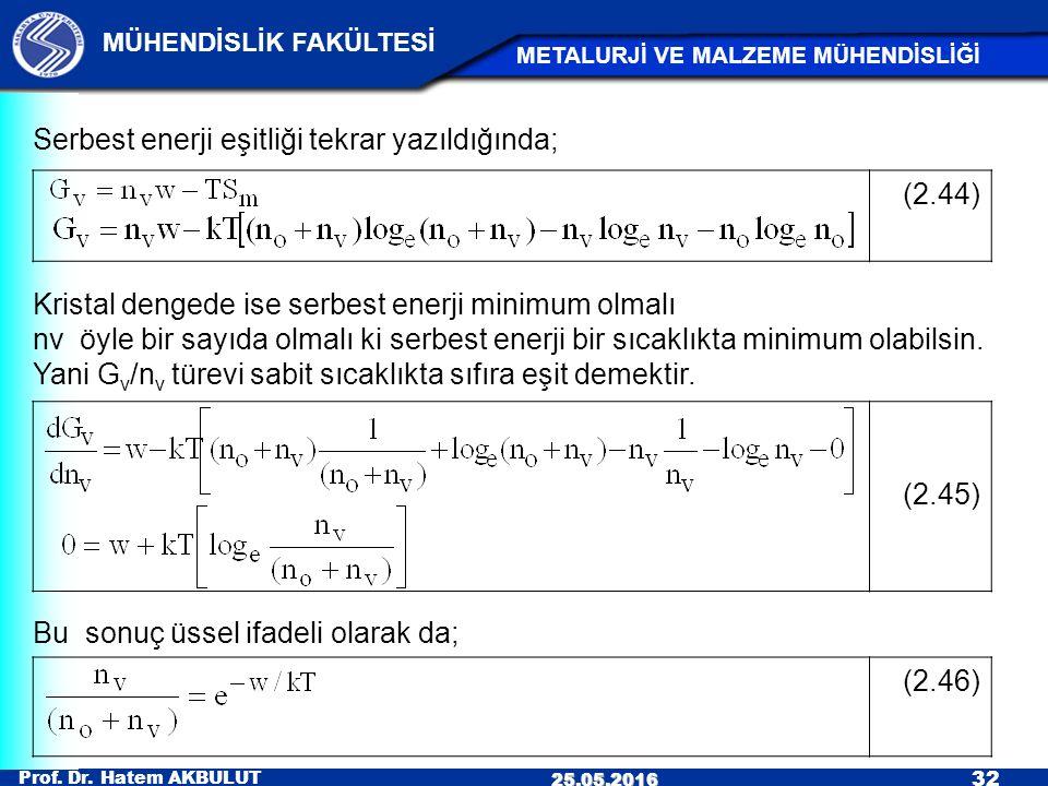 Prof. Dr. Hatem AKBULUT 32 MÜHENDİSLİK FAKÜLTESİ METALURJİ VE MALZEME MÜHENDİSLİĞİ 25.05.2016 (2.44) (2.45) (2.46) Serbest enerji eşitliği tekrar yazı