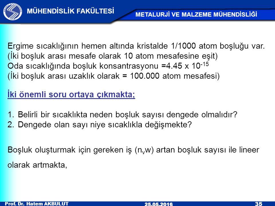 Prof. Dr. Hatem AKBULUT 35 MÜHENDİSLİK FAKÜLTESİ METALURJİ VE MALZEME MÜHENDİSLİĞİ 25.05.2016 Ergime sıcaklığının hemen altında kristalde 1/1000 atom