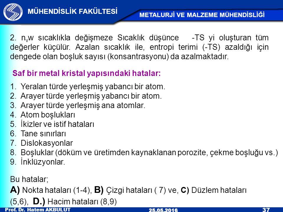 Prof. Dr. Hatem AKBULUT 37 MÜHENDİSLİK FAKÜLTESİ METALURJİ VE MALZEME MÜHENDİSLİĞİ 25.05.2016 2. n v w sıcaklıkla değişmeze Sıcaklık düşünce -TS yi ol