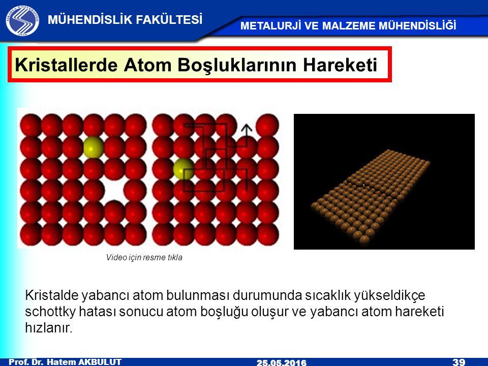 Prof. Dr. Hatem AKBULUT 39 MÜHENDİSLİK FAKÜLTESİ METALURJİ VE MALZEME MÜHENDİSLİĞİ 25.05.2016 Kristallerde Atom Boşluklarının Hareketi Kristalde yaban