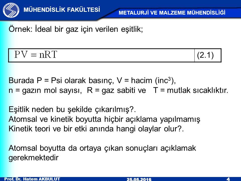 Prof. Dr. Hatem AKBULUT 4 MÜHENDİSLİK FAKÜLTESİ METALURJİ VE MALZEME MÜHENDİSLİĞİ 25.05.2016 Örnek: İdeal bir gaz için verilen eşitlik; (2.1) Burada P