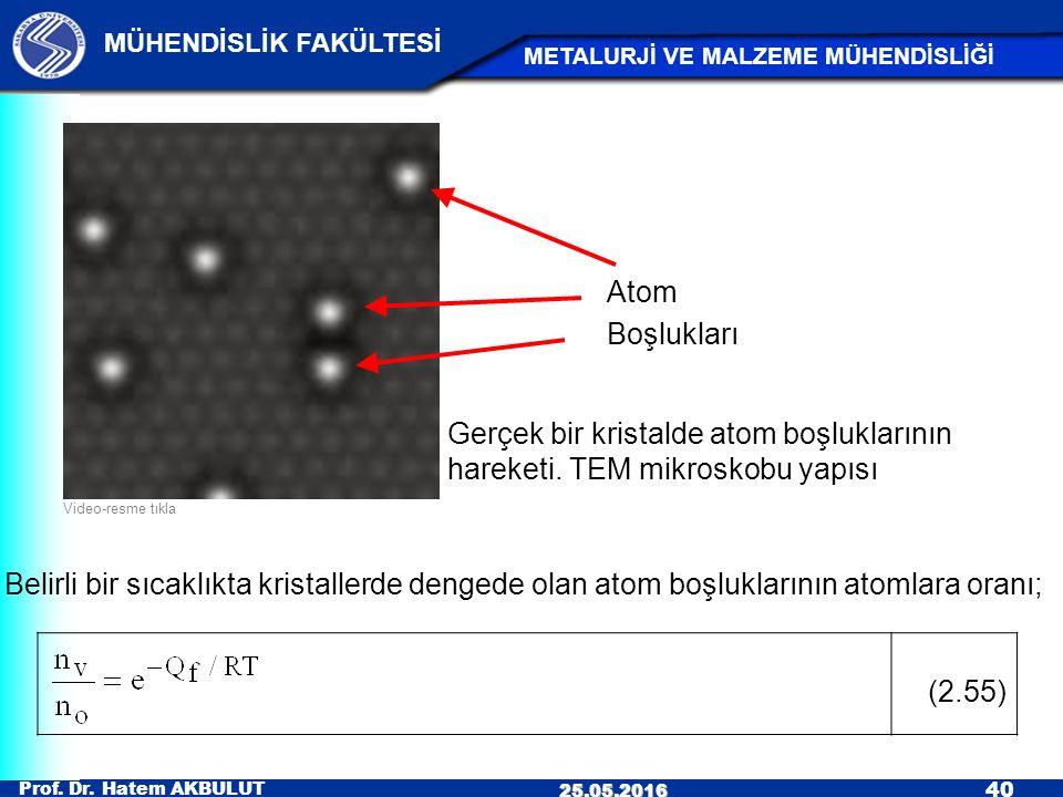 Prof. Dr. Hatem AKBULUT 40 MÜHENDİSLİK FAKÜLTESİ METALURJİ VE MALZEME MÜHENDİSLİĞİ 25.05.2016 Gerçek bir kristalde atom boşluklarının hareketi. TEM mi