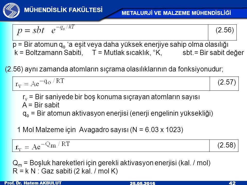 Prof. Dr. Hatem AKBULUT 42 MÜHENDİSLİK FAKÜLTESİ METALURJİ VE MALZEME MÜHENDİSLİĞİ 25.05.2016 (2.56) p = Bir atomun q o 'a eşit veya daha yüksek enerj