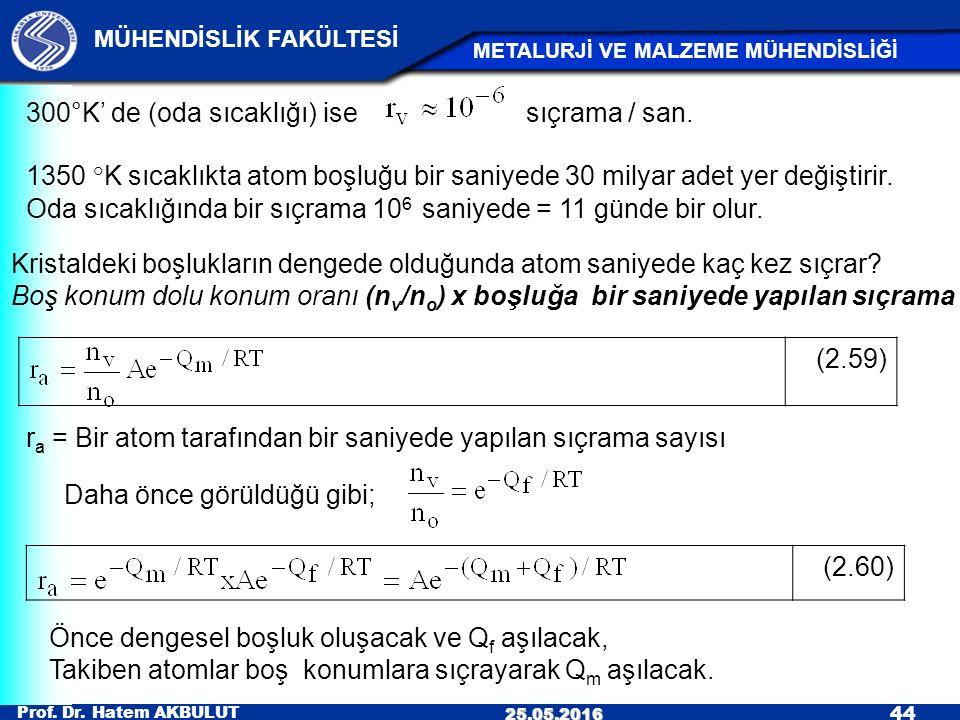 Prof. Dr. Hatem AKBULUT 44 MÜHENDİSLİK FAKÜLTESİ METALURJİ VE MALZEME MÜHENDİSLİĞİ 25.05.2016 300°K' de (oda sıcaklığı) ise sıçrama / san. 1350 °K sıc