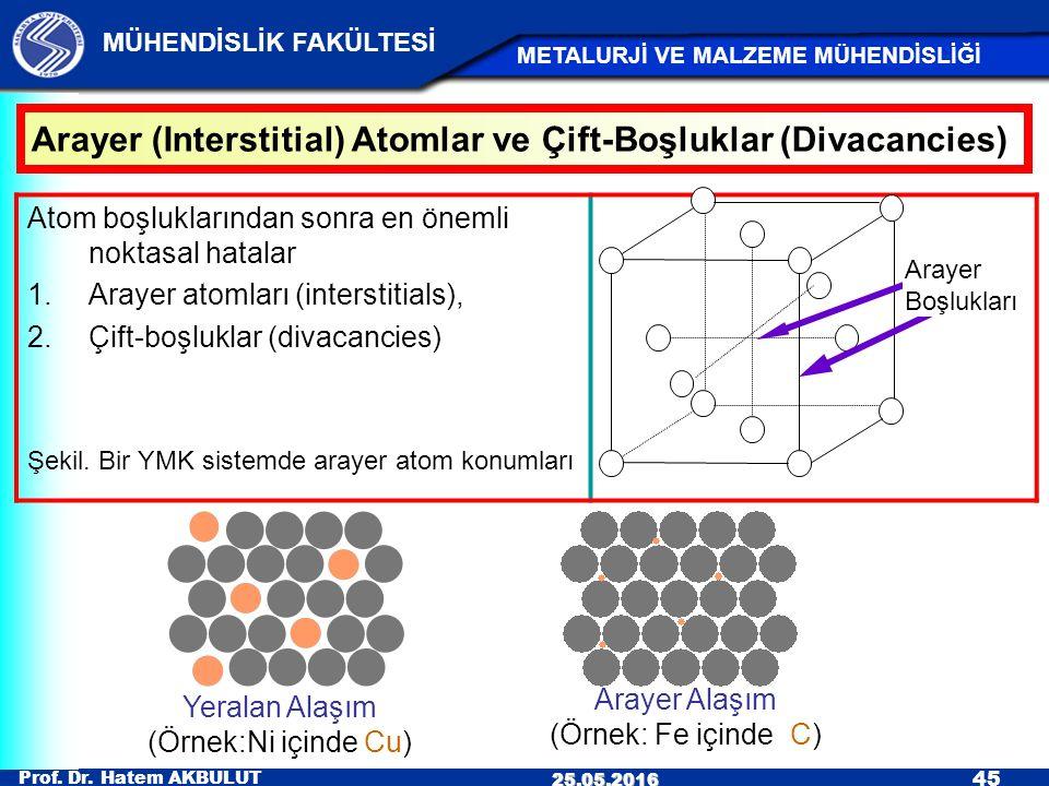 Prof. Dr. Hatem AKBULUT 45 MÜHENDİSLİK FAKÜLTESİ METALURJİ VE MALZEME MÜHENDİSLİĞİ 25.05.2016 Atom boşluklarından sonra en önemli noktasal hatalar 1.A
