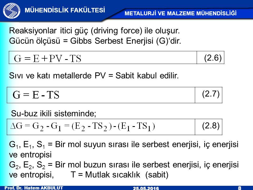 Prof. Dr. Hatem AKBULUT 8 MÜHENDİSLİK FAKÜLTESİ METALURJİ VE MALZEME MÜHENDİSLİĞİ 25.05.2016 Reaksiyonlar itici güç (driving force) ile oluşur. Gücün