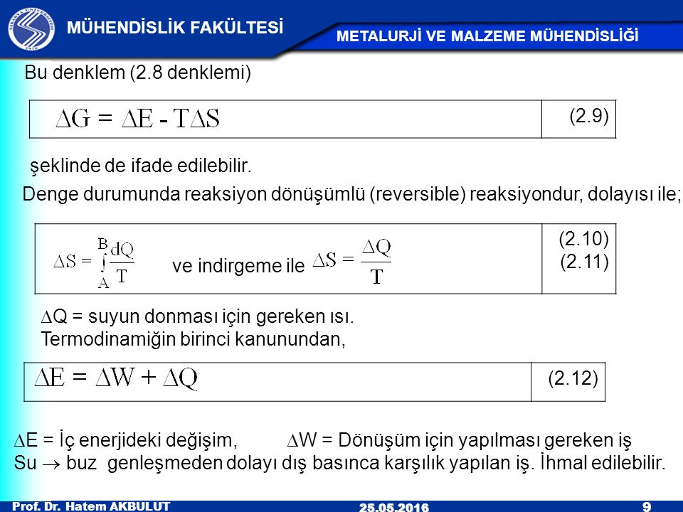 Prof. Dr. Hatem AKBULUT 9 MÜHENDİSLİK FAKÜLTESİ METALURJİ VE MALZEME MÜHENDİSLİĞİ 25.05.2016 (2.9) şeklinde de ifade edilebilir. Bu denklem (2.8 denkl