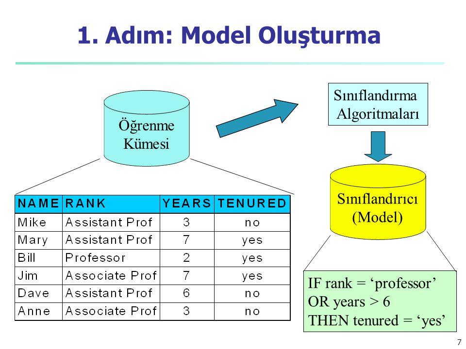 7 1. Adım: Model Oluşturma Öğrenme Kümesi Sınıflandırma Algoritmaları IF rank = 'professor' OR years > 6 THEN tenured = 'yes' Sınıflandırıcı (Model)