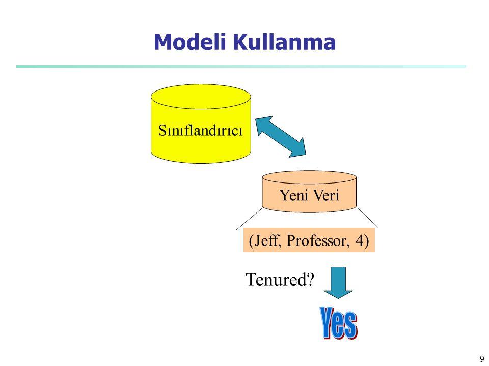 9 Modeli Kullanma Sınıflandırıcı Yeni Veri (Jeff, Professor, 4) Tenured?