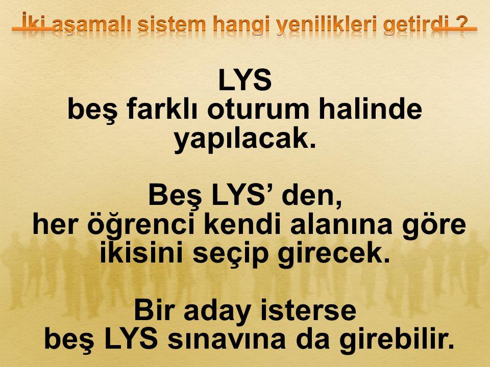 LYS beş farklı oturum halinde yapılacak.
