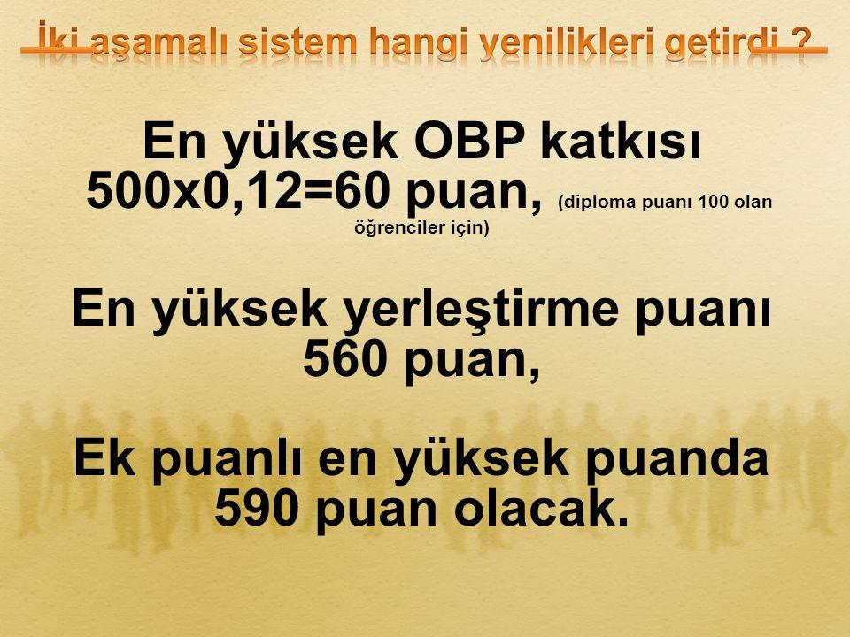 En yüksek OBP katkısı 500x0,12=60 puan, (diploma puanı 100 olan öğrenciler için) En yüksek yerleştirme puanı 560 puan, Ek puanlı en yüksek puanda 590 puan olacak.