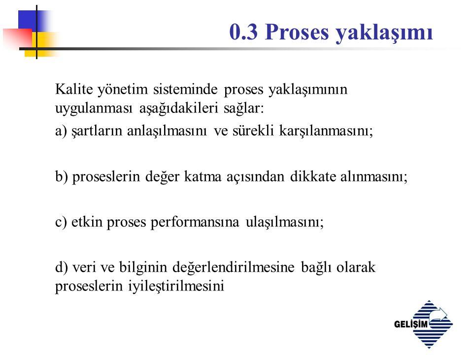 Kalite yönetim sisteminde proses yaklaşımının uygulanması aşağıdakileri sağlar: a) şartların anlaşılmasını ve sürekli karşılanmasını; b) proseslerin değer katma açısından dikkate alınmasını; c) etkin proses performansına ulaşılmasını; d) veri ve bilginin değerlendirilmesine bağlı olarak proseslerin iyileştirilmesini 0.3 Proses yaklaşımı