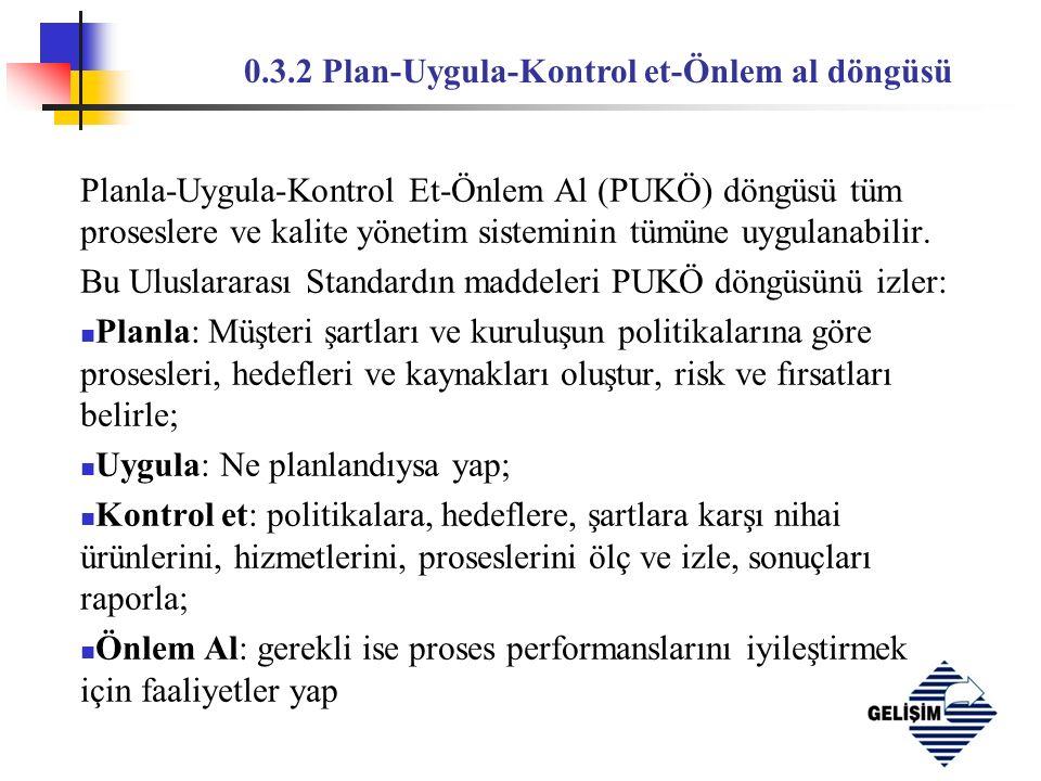 0.3.2 Plan-Uygula-Kontrol et-Önlem al döngüsü Planla-Uygula-Kontrol Et-Önlem Al (PUKÖ) döngüsü tüm proseslere ve kalite yönetim sisteminin tümüne uygulanabilir.