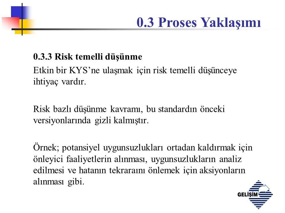 0.3.3 Risk temelli düşünme Etkin bir KYS'ne ulaşmak için risk temelli düşünceye ihtiyaç vardır.