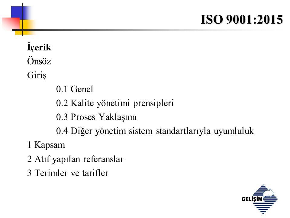 ISO 9001:2015 4 Kuruluşun Kapsamı 4.1 Kuruluşun ve kapsamının anlaşılması 4.2 İlgili tarafların ihtiyaç ve beklentilerinin anlaşılması 4.3 Kalite yönetim sisteminin kapsamının belirlenmesi 4.4 Kalite Yönetim Sistemi ve prosesleri