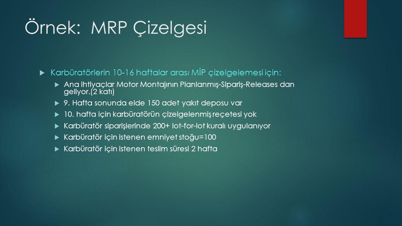 Örnek: MRP Çizelgesi  Karbüratörlerin 10-16 haftalar arası MİP çizelgelemesi için:  Ana ihtiyaçlar Motor Montajının Planlanmış-Sipariş-Releases dan geliyor.(2 katı)  9.