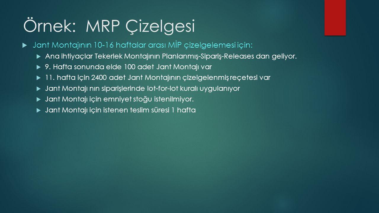 Örnek: MRP Çizelgesi  Jant Montajının 10-16 haftalar arası MİP çizelgelemesi için:  Ana ihtiyaçlar Tekerlek Montajının Planlanmış-Sipariş-Releases dan geliyor.