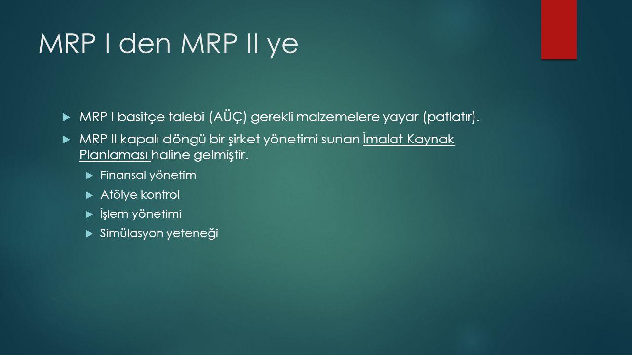 MRP I den MRP II ye  MRP I basitçe talebi (AÜÇ) gerekli malzemelere yayar (patlatır).