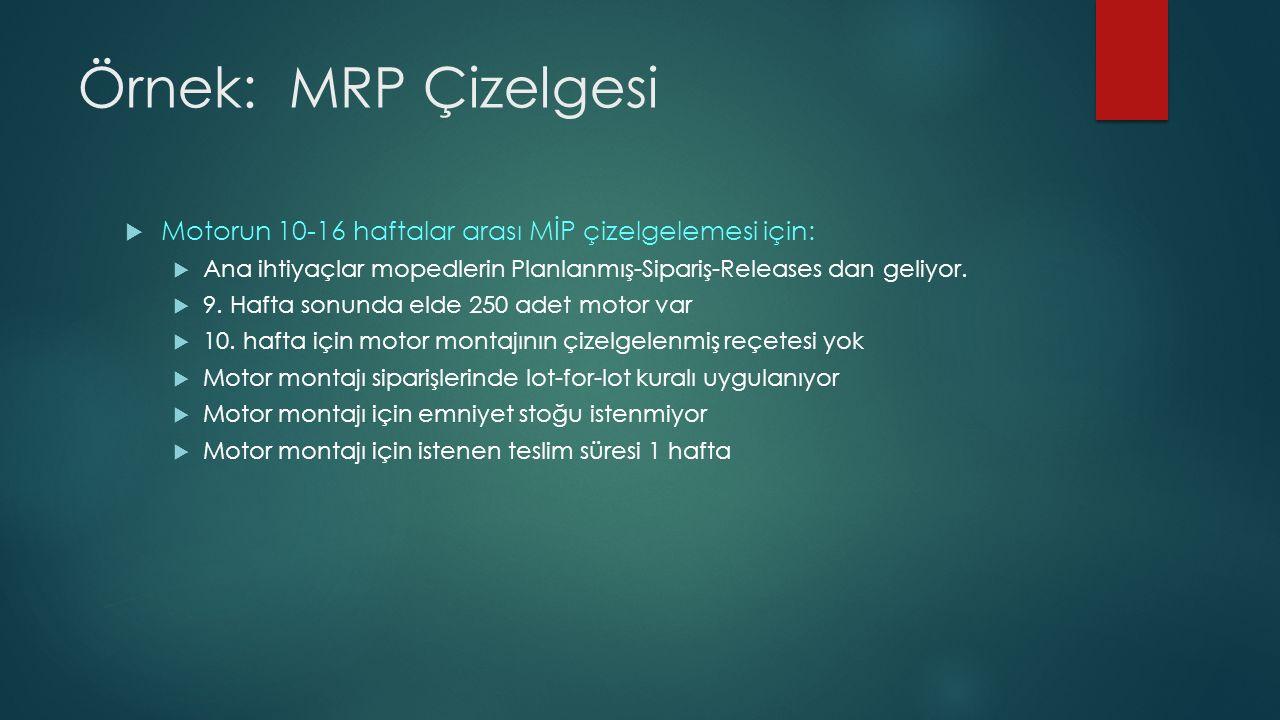 Örnek: MRP Çizelgesi  Motorun 10-16 haftalar arası MİP çizelgelemesi için:  Ana ihtiyaçlar mopedlerin Planlanmış-Sipariş-Releases dan geliyor.