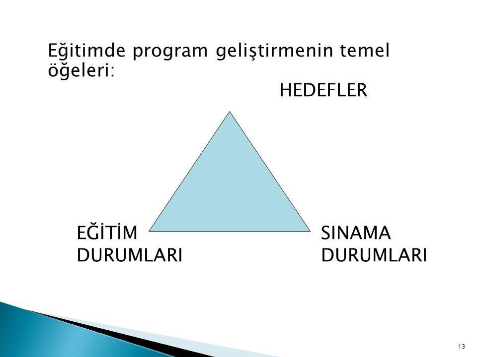 13 Eğitimde program geliştirmenin temel öğeleri: HEDEFLER EĞİTİM SINAMA DURUMLARI