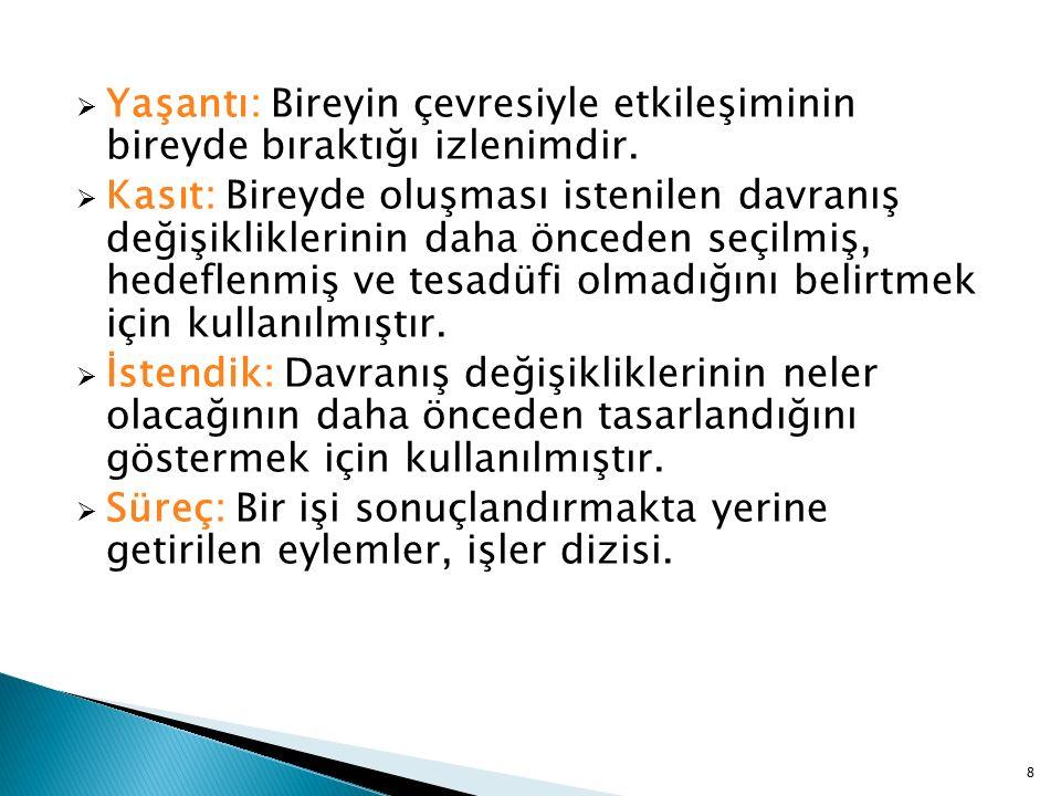 FATİH Projesine Talim Terbiye Kurulu Başkanından Eleştiri Kyrene'nin ulusal sınavlardaki test sonuçları yükselmedi, ama artık öğrenciler internette araştırma yapar hale geldi.