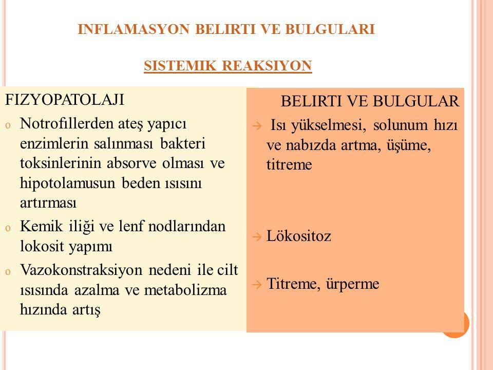 INFLAMASYON BELIRTI VE BULGULARI SISTEMIK REAKSIYON FIZYOPATOLAJI o Notrofıllerden ateş yapıcı enzimlerin salınması bakteri toksinlerinin absorve olması ve hipotolamusun beden ısısını artırması o Kemik iliği ve lenf nodlarından lokosit yapımı o Vazokonstraksiyon nedeni ile cilt ısısında azalma ve metabolizma hızında artış BELIRTI VE BULGULAR  Isı yükselmesi, solunum hızı ve nabızda artma, üşüme, titreme  Lökositoz  Titreme, ürperme