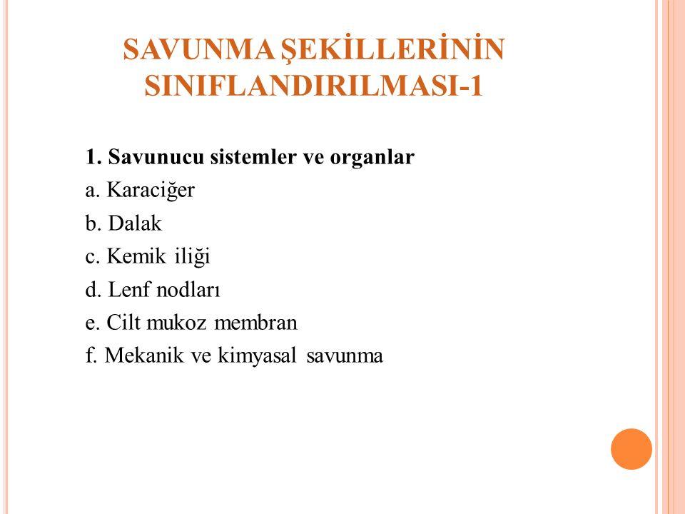 SAVUNMA ŞEKİLLERİNİN SINIFLANDIRILMASI-1 1.Savunucu sistemler ve organlar a.