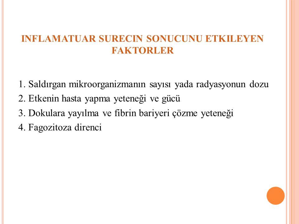 INFLAMATUAR SURECIN SONUCUNU ETKILEYEN FAKTORLER 1.