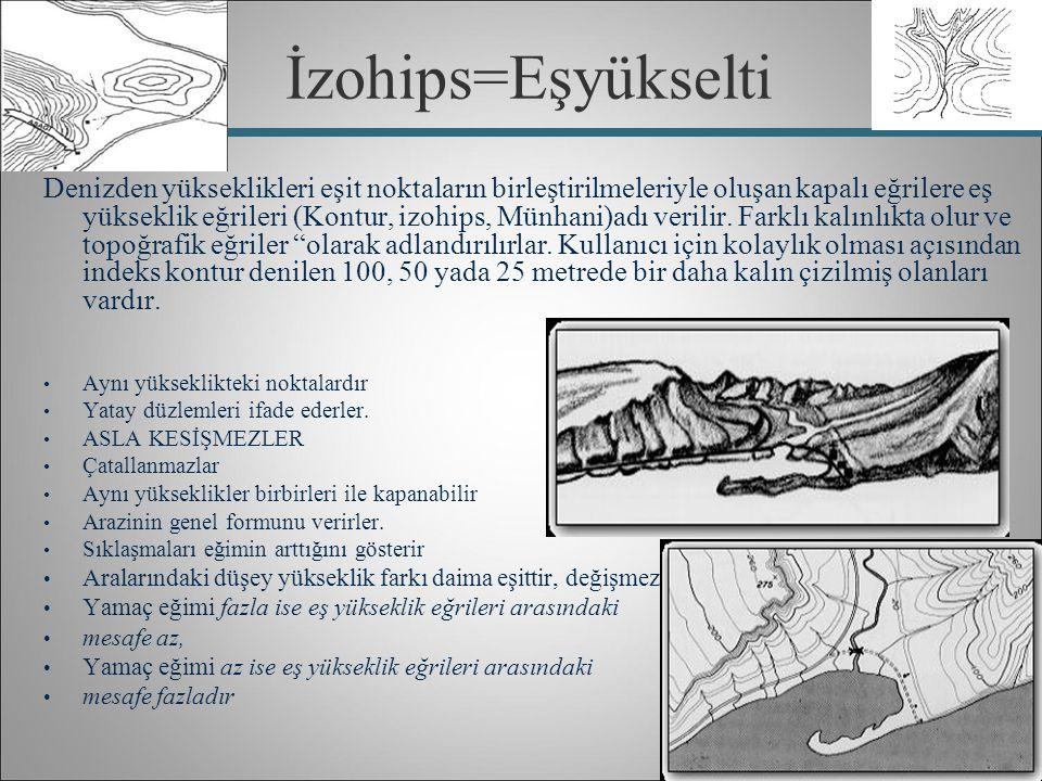 İzohips=Eşyükselti Denizden yükseklikleri eşit noktaların birleştirilmeleriyle oluşan kapalı eğrilere eş yükseklik eğrileri (Kontur, izohips, Münhani)