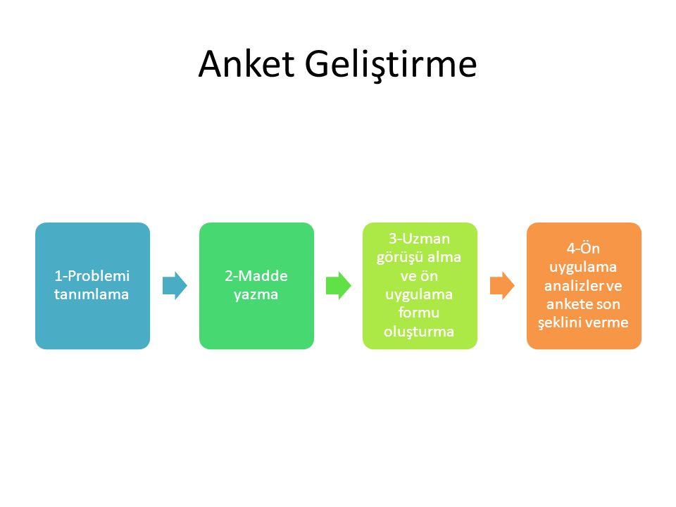 Anket Geliştirme 1-Problemi tanımlama 2-Madde yazma 3-Uzman görüşü alma ve ön uygulama formu oluşturma 4-Ön uygulama analizler ve ankete son şeklini verme