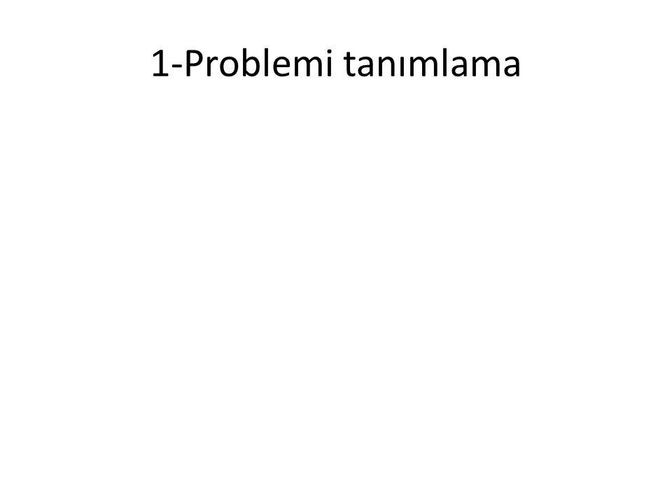 1-Problemi tanımlama