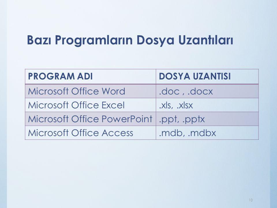 Bazı Programların Dosya Uzantıları 10 PROGRAM ADIDOSYA UZANTISI Microsoft Office Word.doc,.docx Microsoft Office Excel.xls,.xlsx Microsoft Office Powe