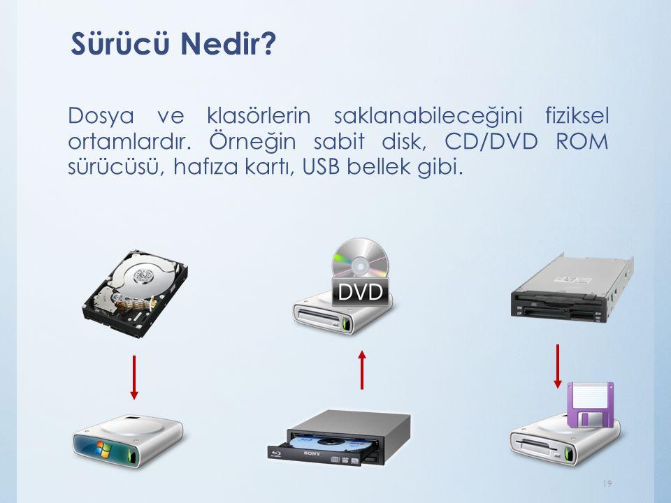 Sürücü Nedir? Dosya ve klasörlerin saklanabileceğini fiziksel ortamlardır. Örneğin sabit disk, CD/DVD ROM sürücüsü, hafıza kartı, USB bellek gibi. 19