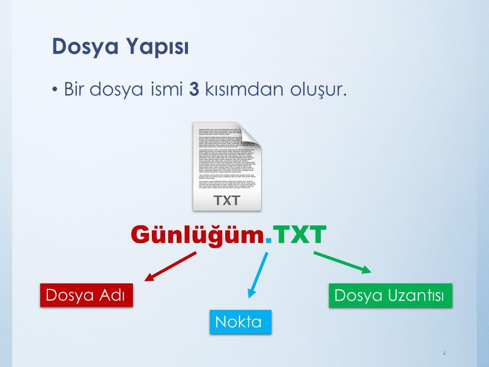 Dosya Yapısı Bir dosya ismi 3 kısımdan oluşur. Dosya Adı Nokta Dosya Uzantısı Günlüğüm.TXT 4