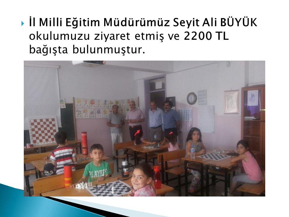  İl Milli Eğitim Müdürümüz Seyit Ali BÜYÜK okulumuzu ziyaret etmiş ve 2200 TL bağışta bulunmuştur.
