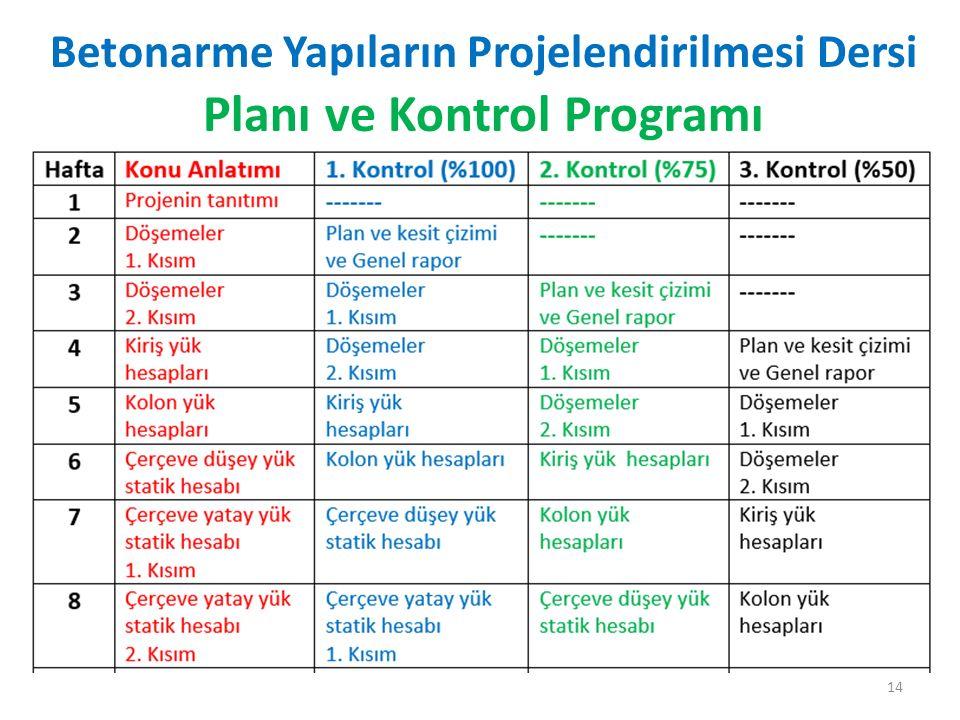 Betonarme Yapıların Projelendirilmesi Dersi Planı ve Kontrol Programı 14