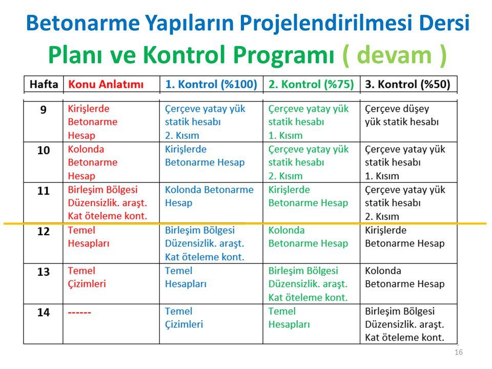 Betonarme Yapıların Projelendirilmesi Dersi Planı ve Kontrol Programı ( devam ) 16