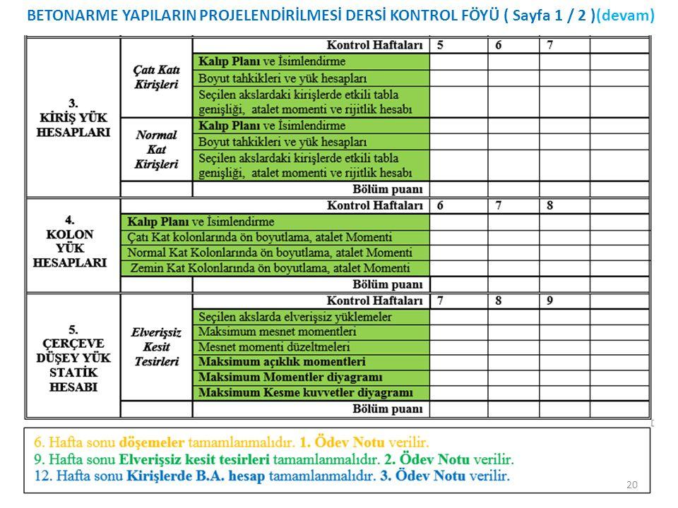 BETONARME YAPILARIN PROJELENDİRİLMESİ DERSİ KONTROL FÖYÜ ( Sayfa 1 / 2 )(devam) 20