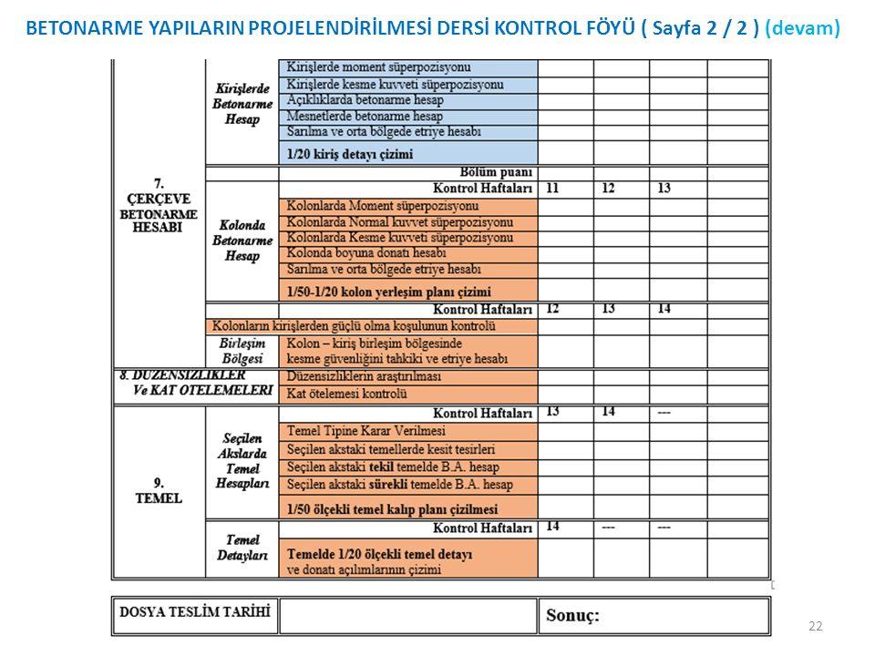 BETONARME YAPILARIN PROJELENDİRİLMESİ DERSİ KONTROL FÖYÜ ( Sayfa 2 / 2 ) (devam) 22