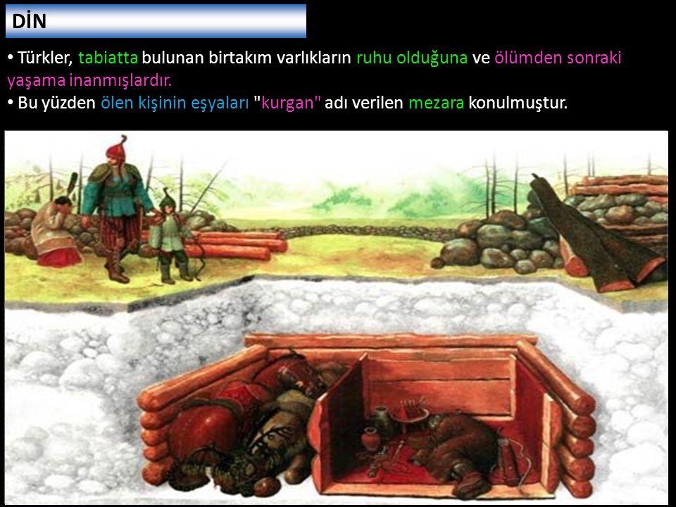 Türkler, tabiatta bulunan birtakım varlıkların ruhu olduğuna ve ölümden sonraki yaşama inanmışlardır. Bu yüzden ölen kişinin eşyaları