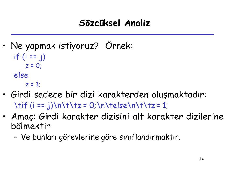 14 Sözcüksel Analiz Ne yapmak istiyoruz? Örnek: if (i == j) z = 0; else z = 1; Girdi sadece bir dizi karakterden oluşmaktadır: \tif (i == j)\n\t\tz =