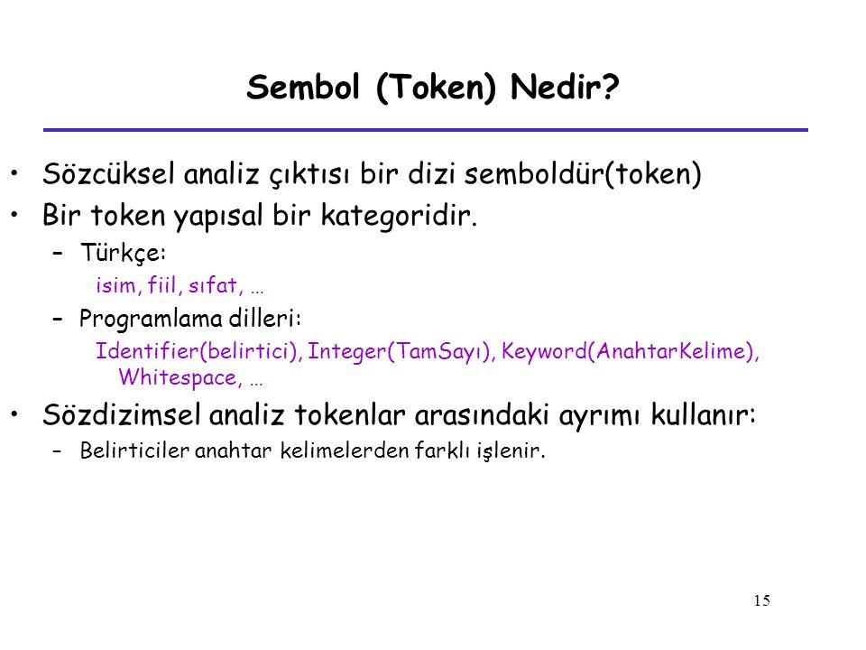 15 Sembol (Token) Nedir? Sözcüksel analiz çıktısı bir dizi semboldür(token) Bir token yapısal bir kategoridir. –Türkçe: isim, fiil, sıfat, … –Programl