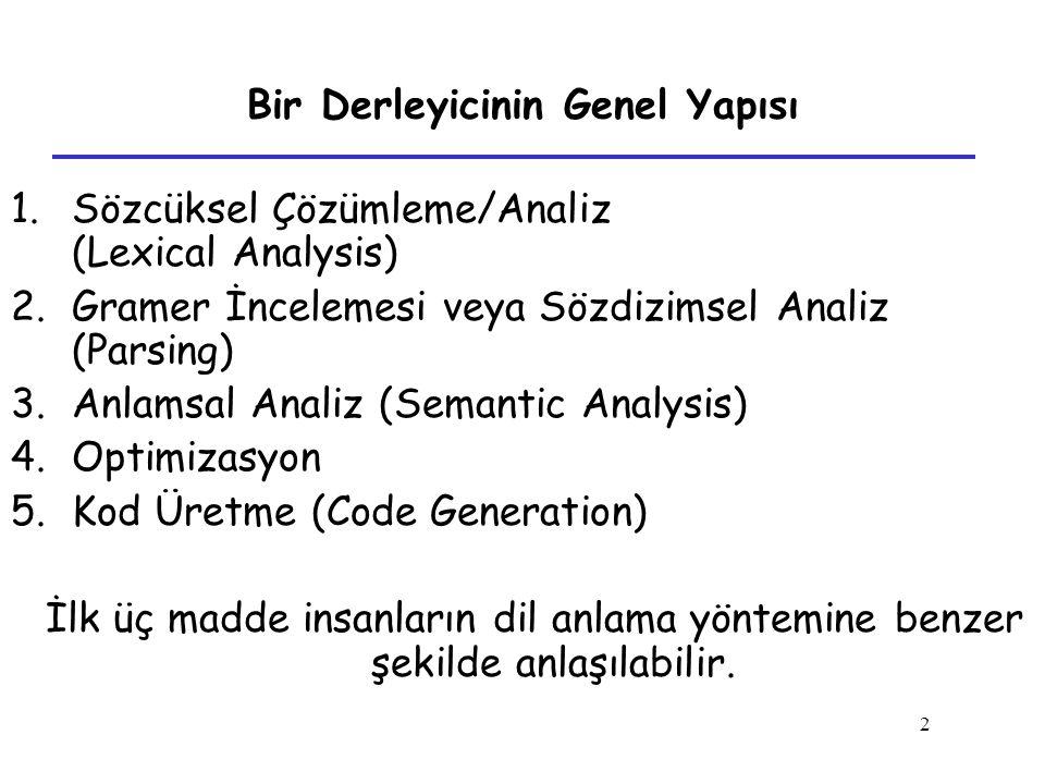 2 Bir Derleyicinin Genel Yapısı 1.Sözcüksel Çözümleme/Analiz (Lexical Analysis) 2.Gramer İncelemesi veya Sözdizimsel Analiz (Parsing) 3.Anlamsal Anali