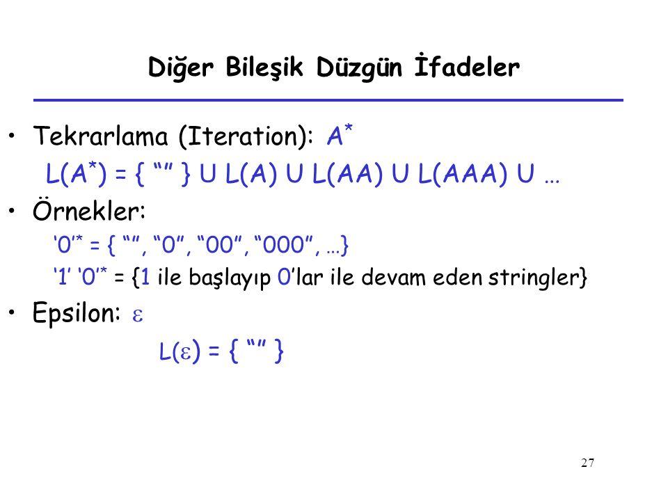 """27 Diğer Bileşik Düzgün İfadeler Tekrarlama (Iteration): A * L(A * ) = { """""""" } U L(A) U L(AA) U L(AAA) U … Örnekler: '0' * = { """""""", """"0"""", """"00"""", """"000"""", …}"""