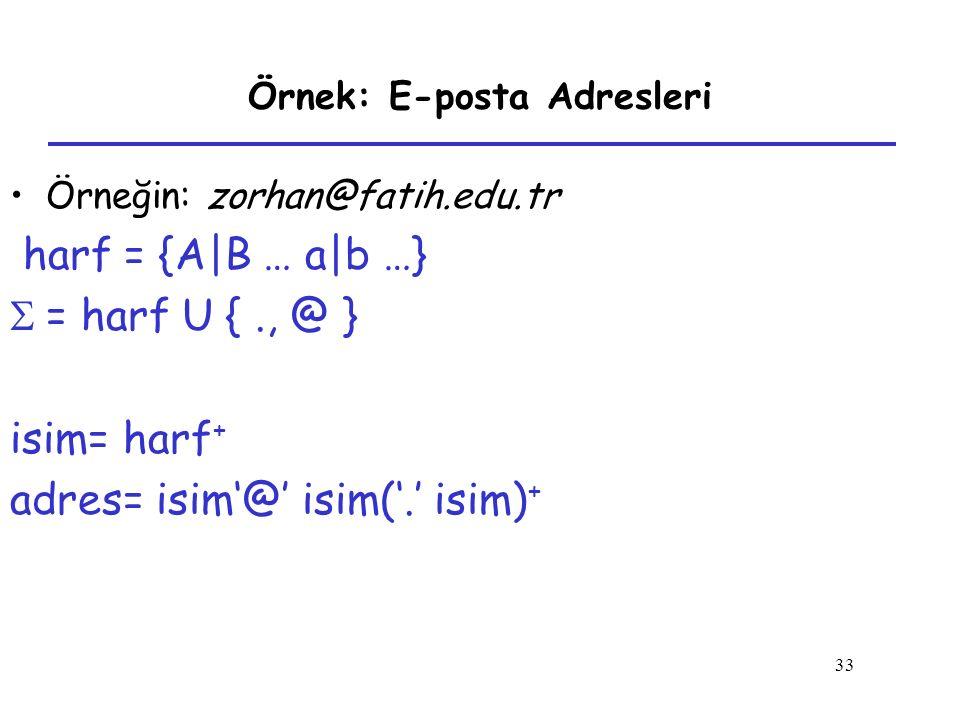 33 Örnek: E-posta Adresleri Örneğin: zorhan@fatih.edu.tr harf = {A|B … a|b …}  = harf U {., @ } isim= harf + adres= isim'@' isim('.' isim) +