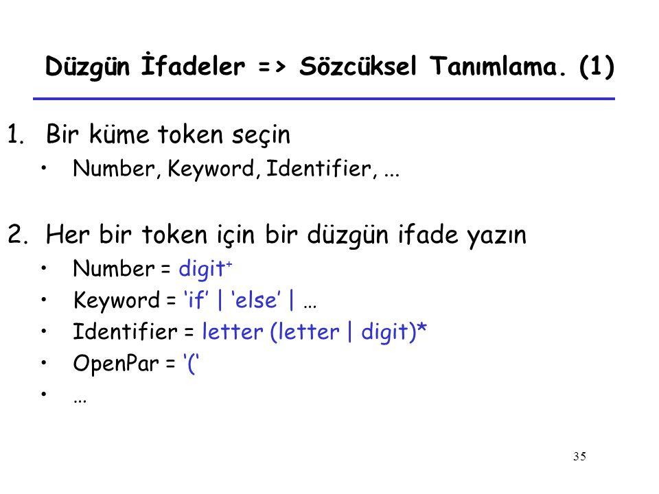 35 Düzgün İfadeler => Sözcüksel Tanımlama. (1) 1.Bir küme token seçin Number, Keyword, Identifier,... 2.Her bir token için bir düzgün ifade yazın Numb