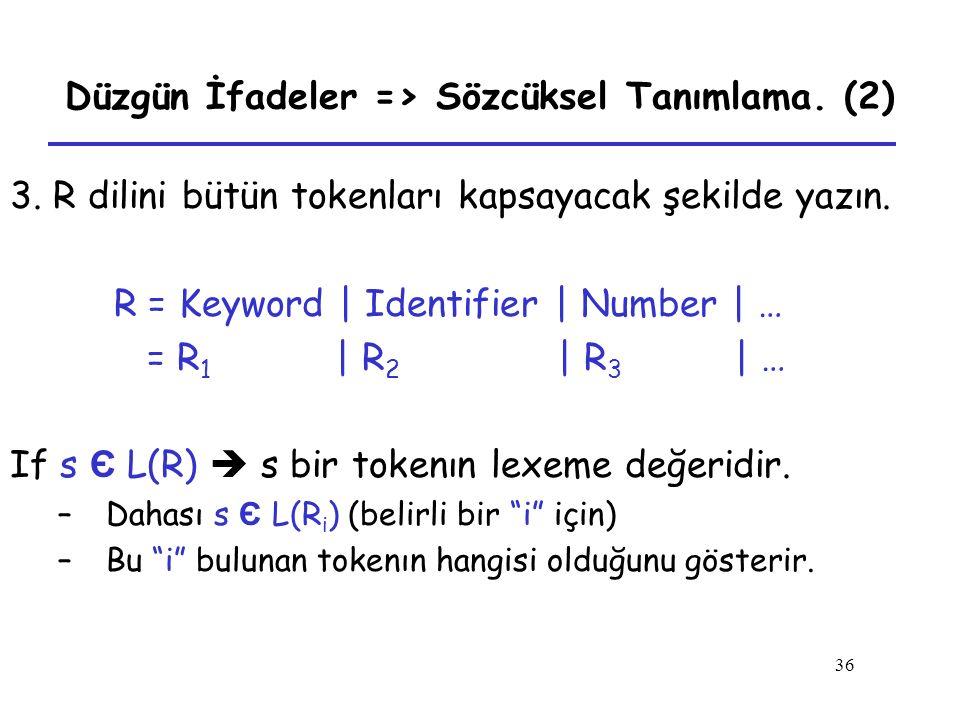 36 Düzgün İfadeler => Sözcüksel Tanımlama. (2) 3. R dilini bütün tokenları kapsayacak şekilde yazın. R = Keyword | Identifier | Number | … = R 1 | R 2