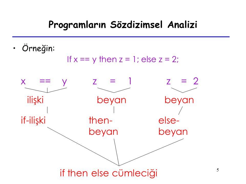 5 Programların Sözdizimsel Analizi Örneğin: If x == y then z = 1; else z = 2; if then else cümleciği xyz =1 2== beyanilişkibeyan if-ilişkielse- beyan