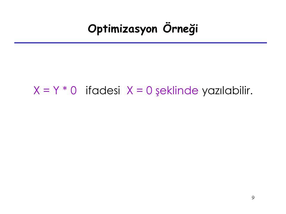 9 Optimizasyon Örneği X = Y * 0 ifadesi X = 0 şeklinde yazılabilir.
