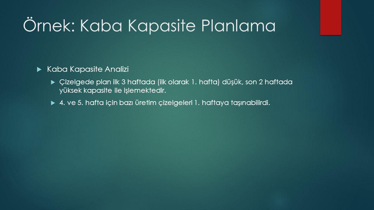 Örnek: Kaba Kapasite Planlama  Kaba Kapasite Analizi  Çizelgede plan ilk 3 haftada (ilk olarak 1.
